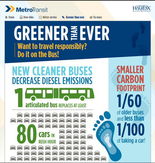 Do It On The Bus - Environmental benefits infographic