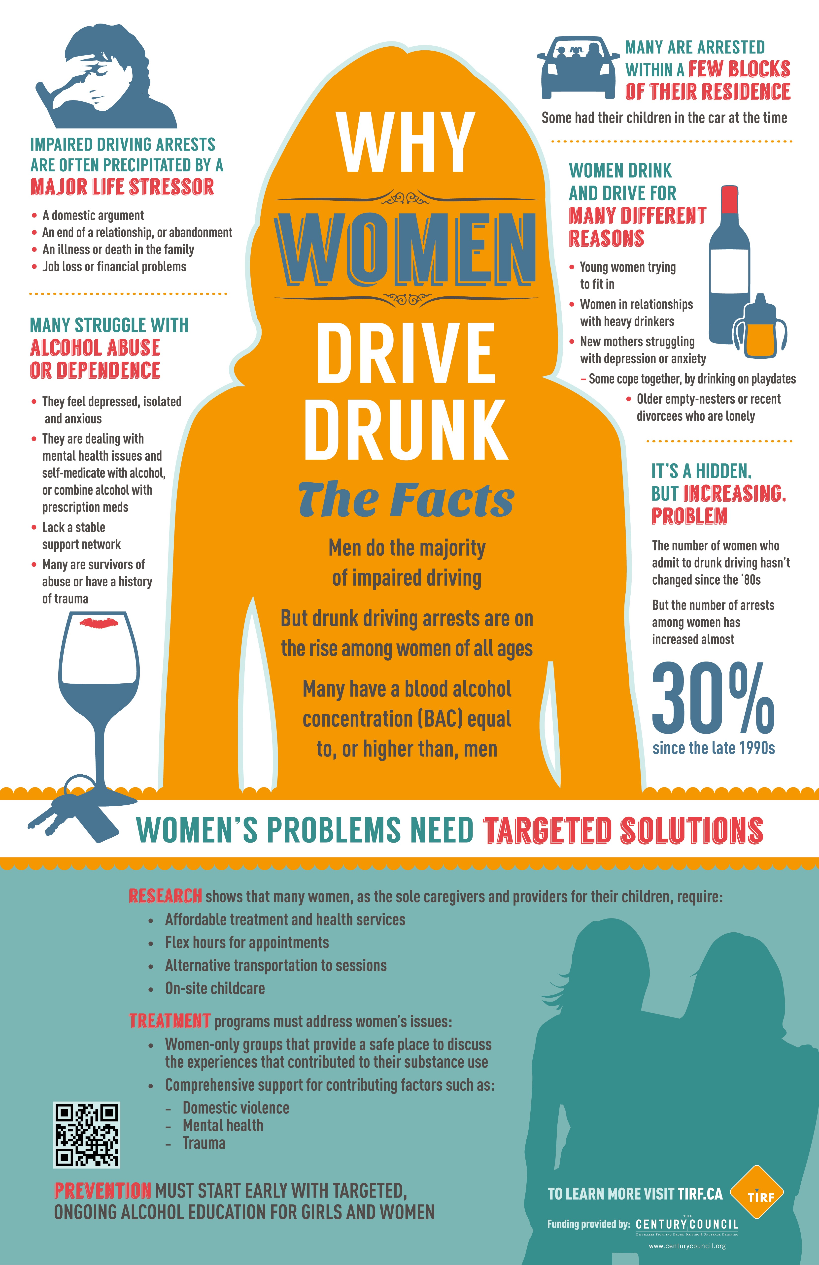 """Why women drive drunk"" infographic"