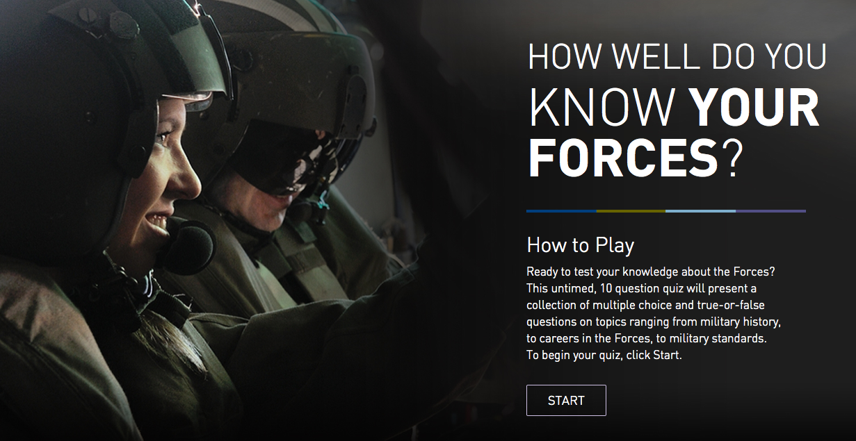 Starting frame of How Well Do You Know Your Forces quiz
