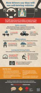 SDV infographic