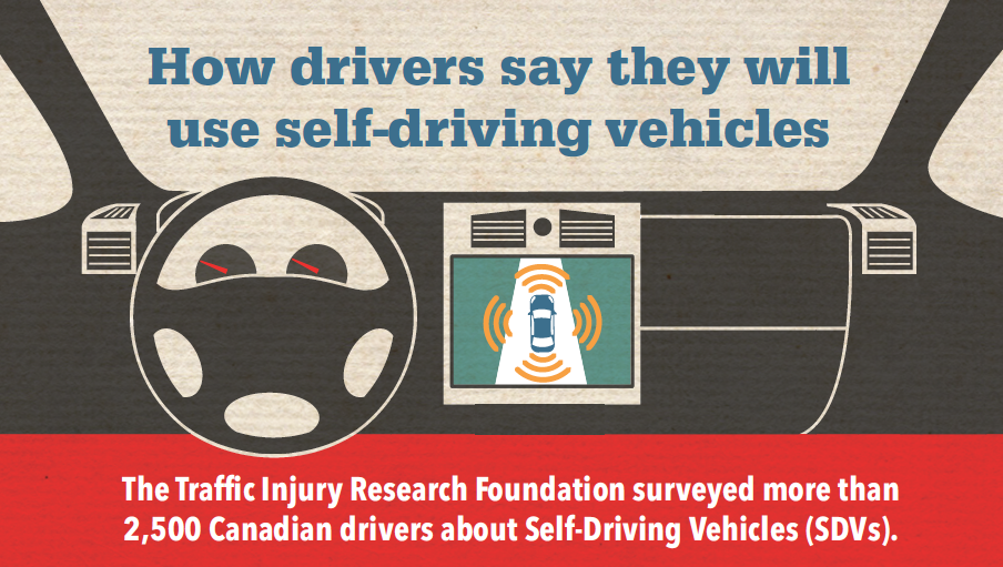 Blog Feature Image: How drivers say they will use self-driving vehicles