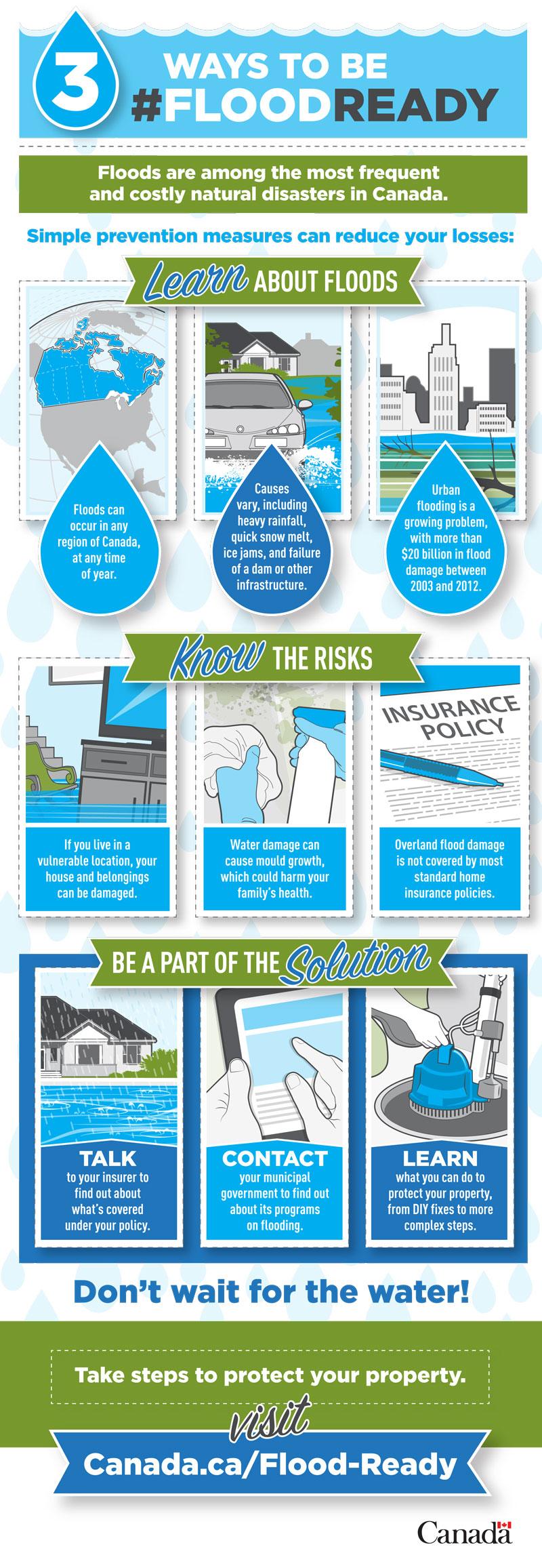 infographic-floodready