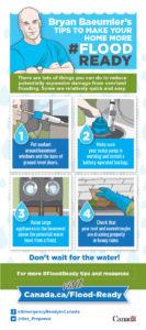 Flood Mitigation Tips Handout
