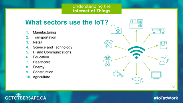 Internet of Things powerpoint slide