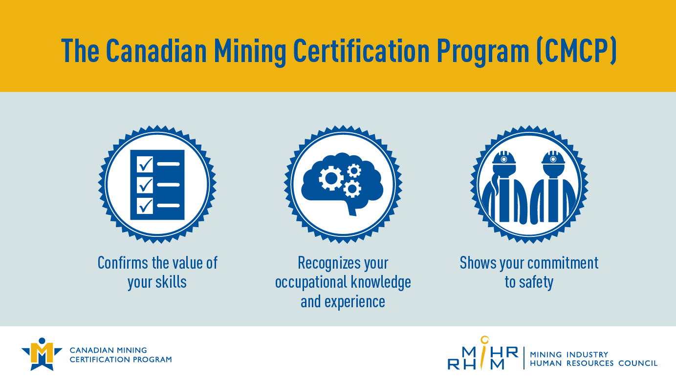 Delving for insights to reposition mihrs canadian mining secondly we crafted two pronged messaging for our audiences for employers the messaging focused on the value of their training investment and the 1betcityfo Images